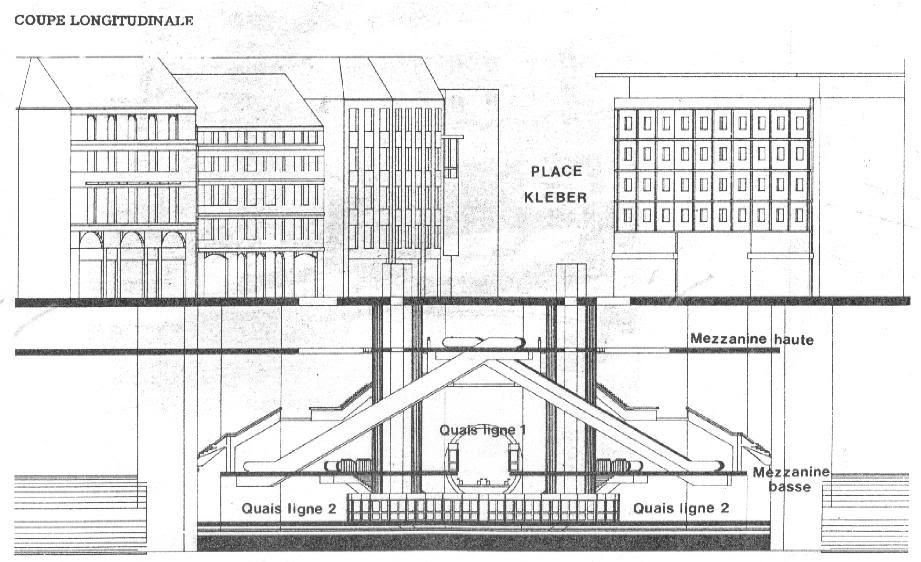 Station Kléber plan de coupe